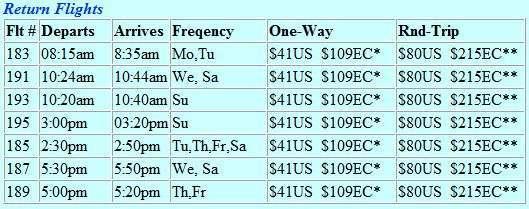 Carriacou - Grenada flight schedule.