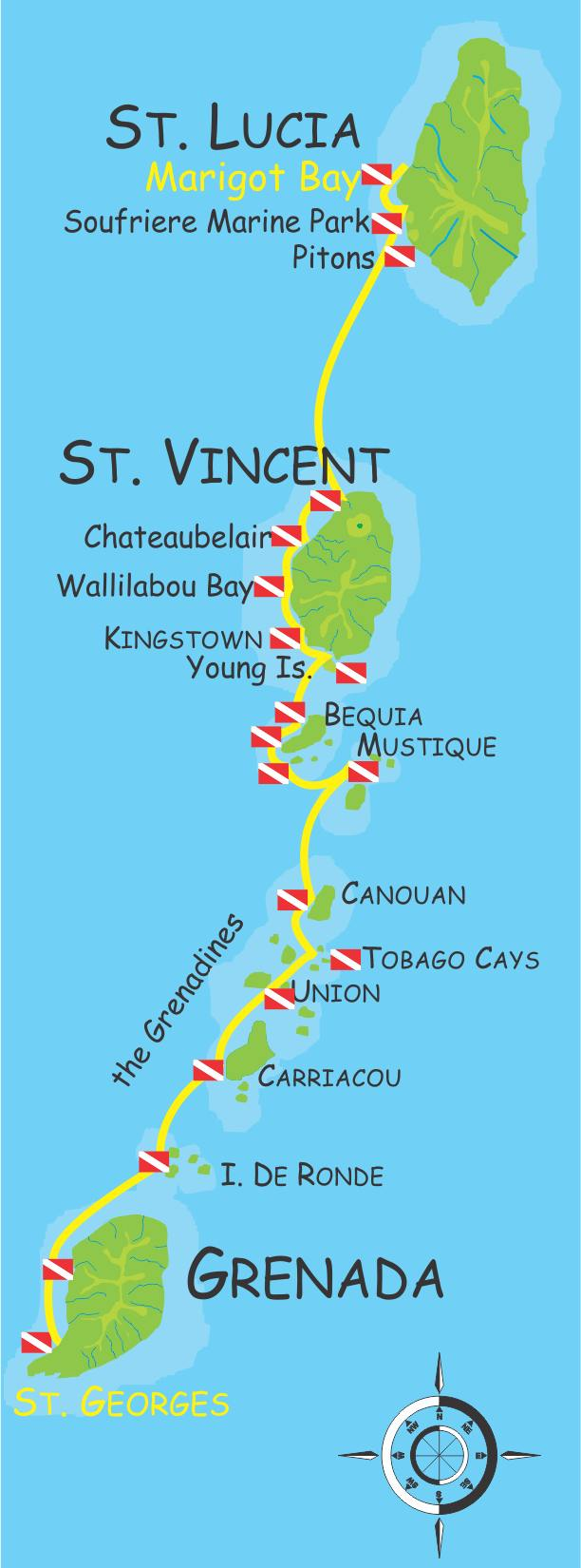 Grenadines island chain windwards BWI